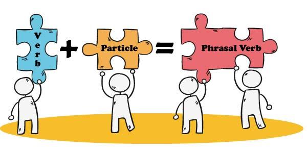 Фразовые глаголы образование