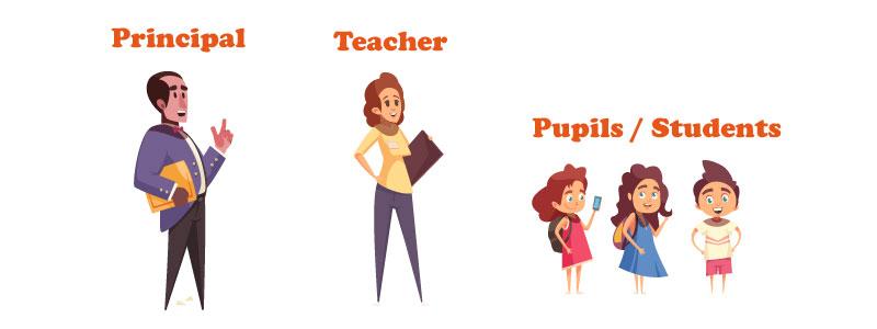 Слова на тему школа на английском языке