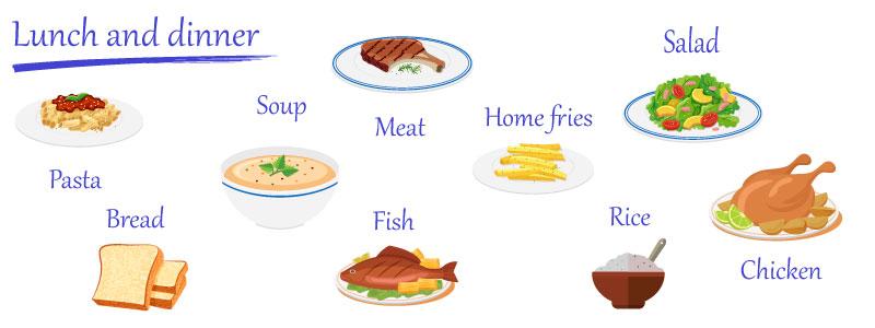 Слова на тему еда на английском