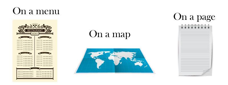 Предлоги в английском языке - in, on, at