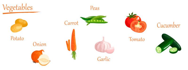 Овощи на английском