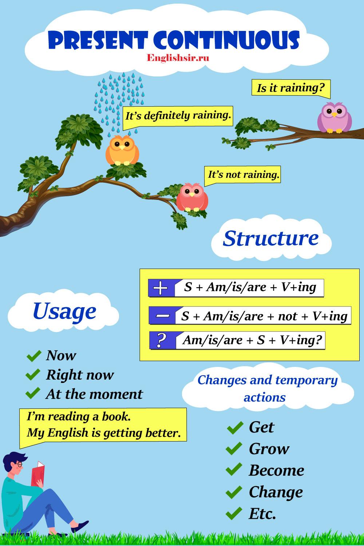Present continuous в английском языке