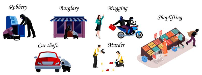 Слова на тему преступления на английском