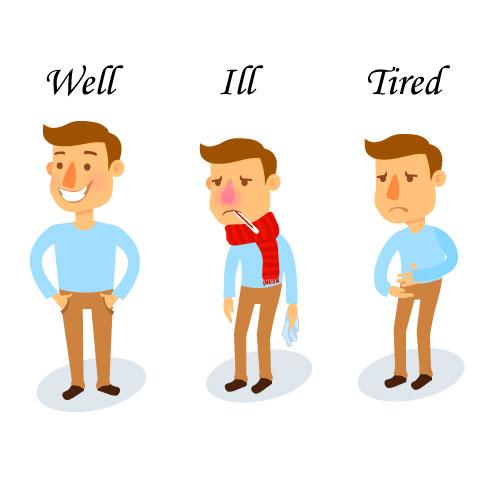 Чувства и эмоции на английском языке