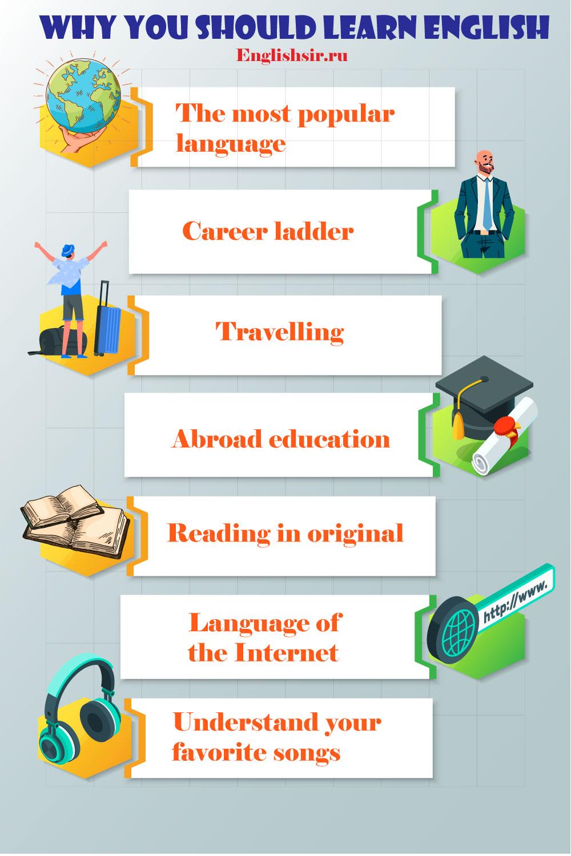 Почему следует учить английский язык
