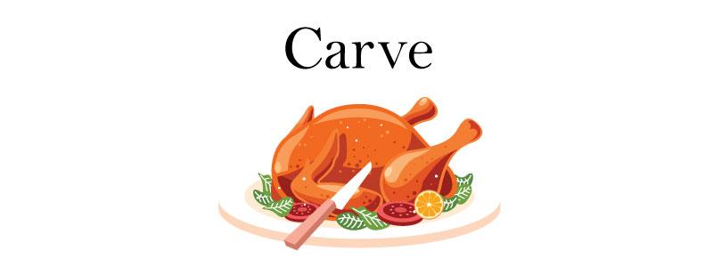 Глаголы на тему кухня на английском