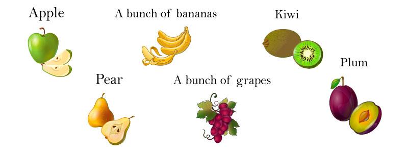 Фрукты и ягоды на английском