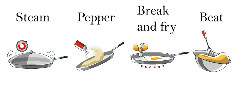 глаголы кухня на английском