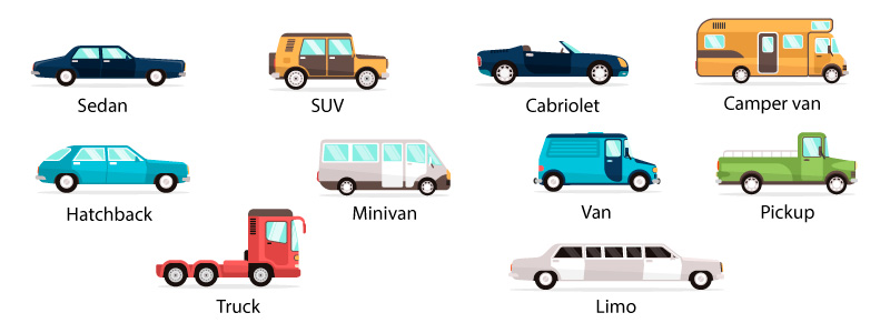 Автомобиль на английском
