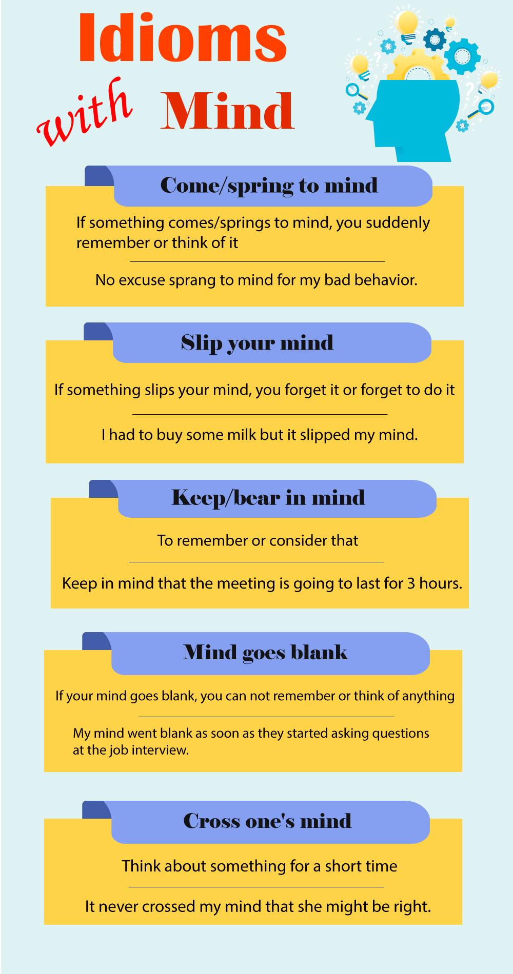 Идиомы о мышлении и памяти на английском