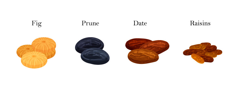 Сухофрукты на английском (Dried fruits)