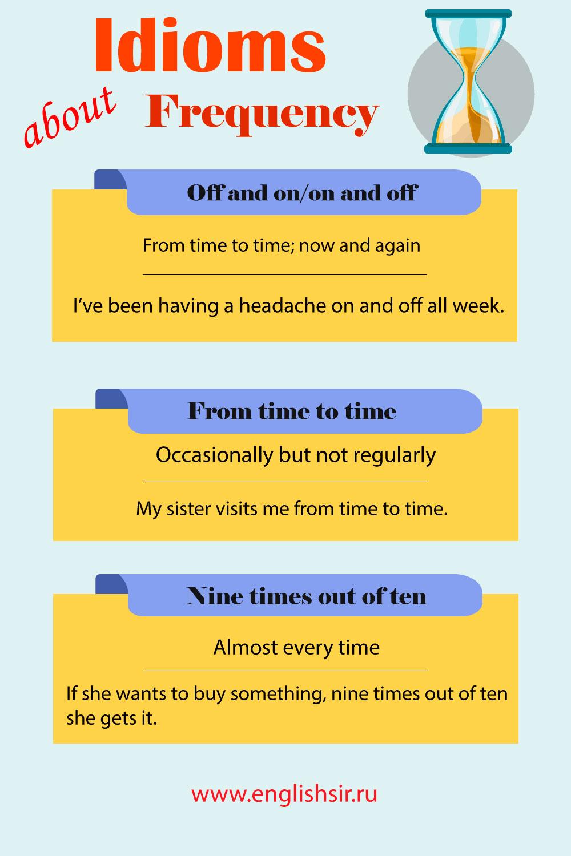 Идиомы о времени на английском