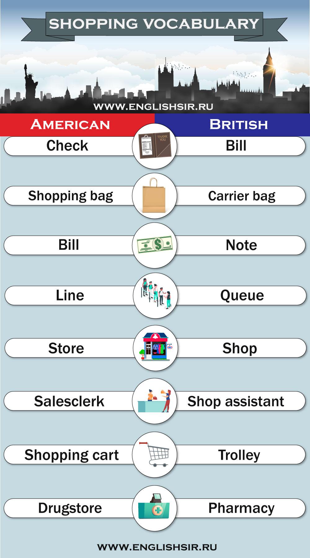 Различия американского и британского английского магазины и оплата