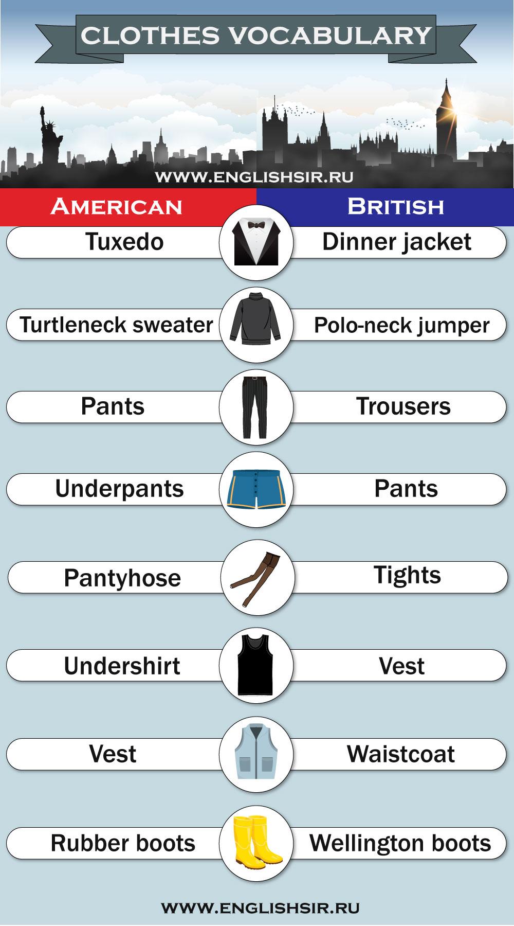 Различия американского и британского английского одежда