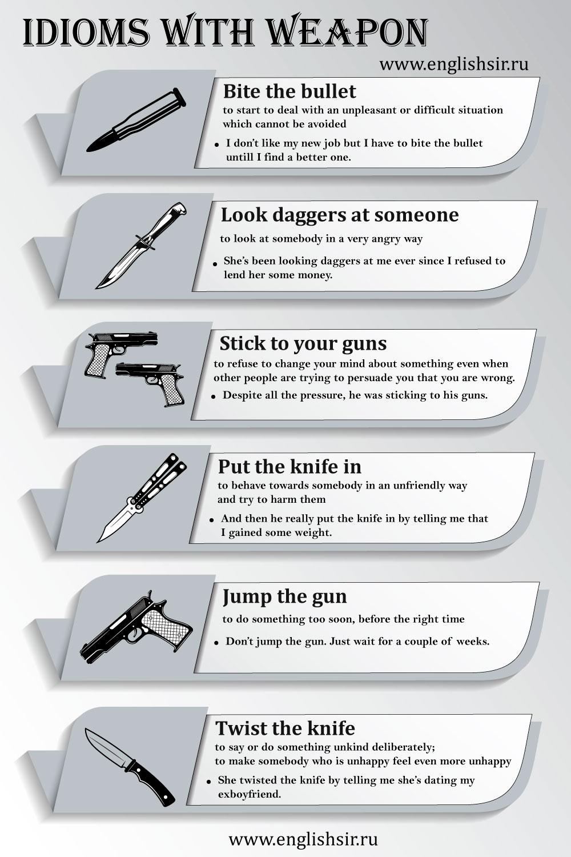 Идиомы с оружием на английском