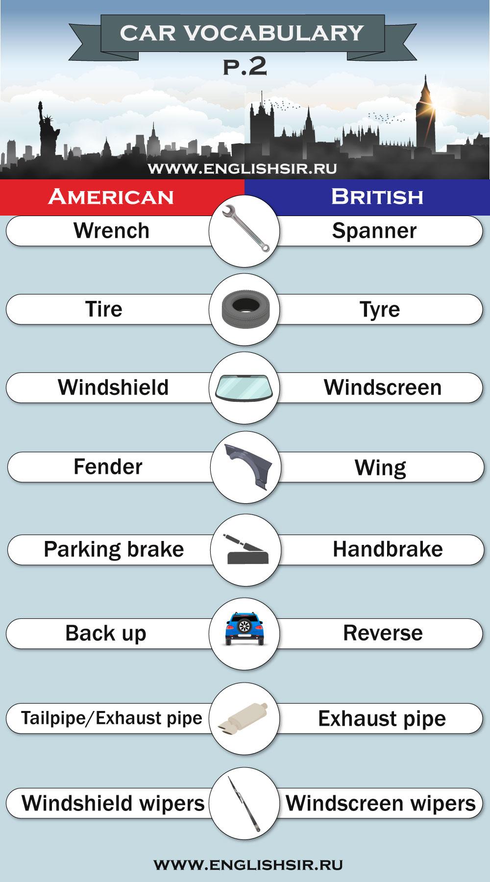 Различия британского и американского английского автомобиль